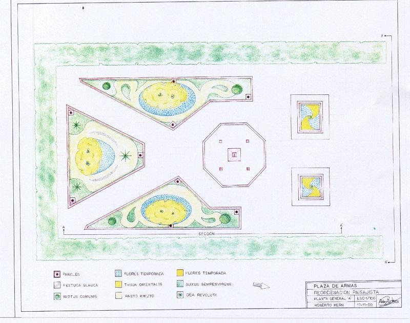 Jardin-publico